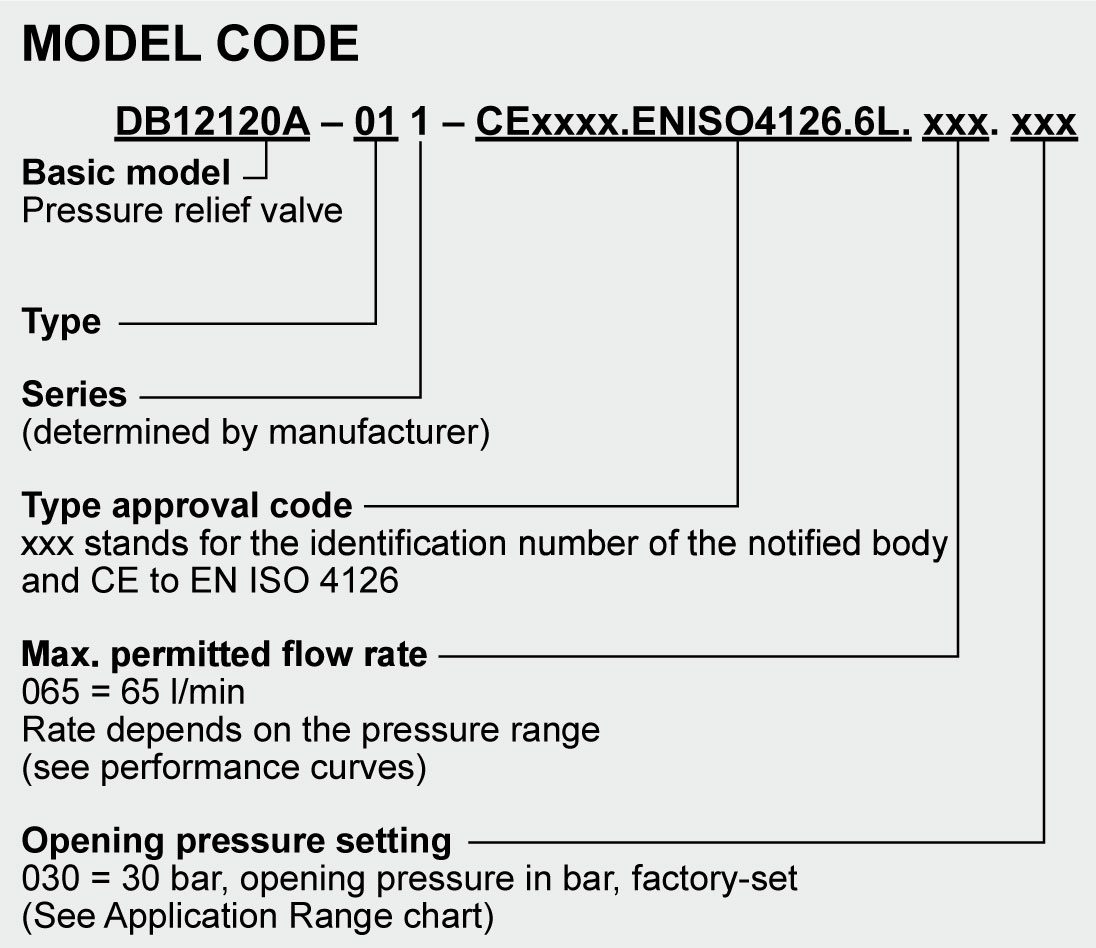 CE – Approvals – LGM Products